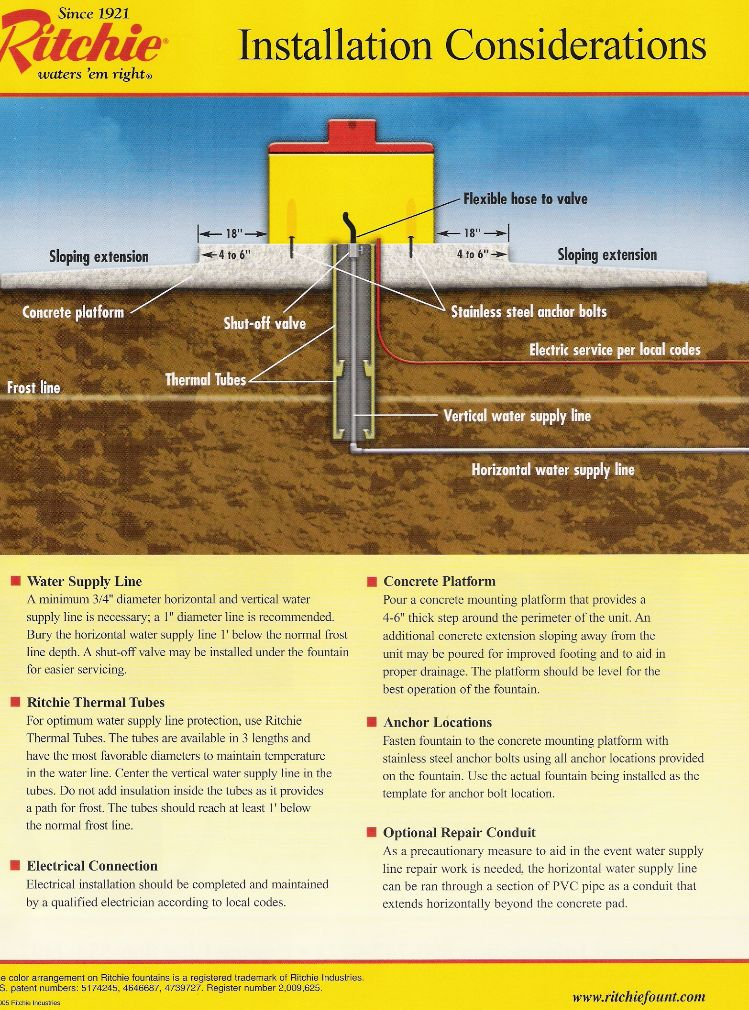 Typical Installation Considerations For Ritchie Livestock Waterers